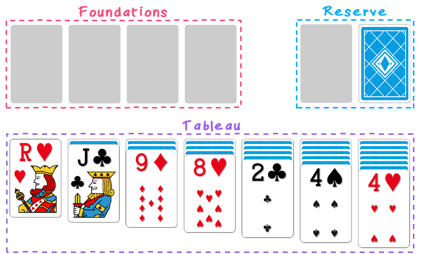 Free Online Solitaire Games – No Registration Required
